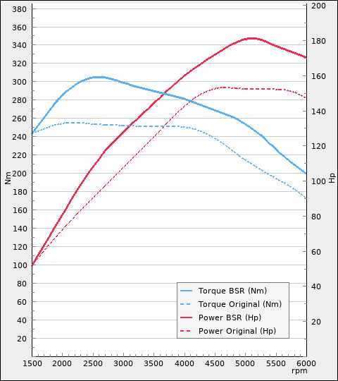 Power-Plot-x480y540-612-787731357.png